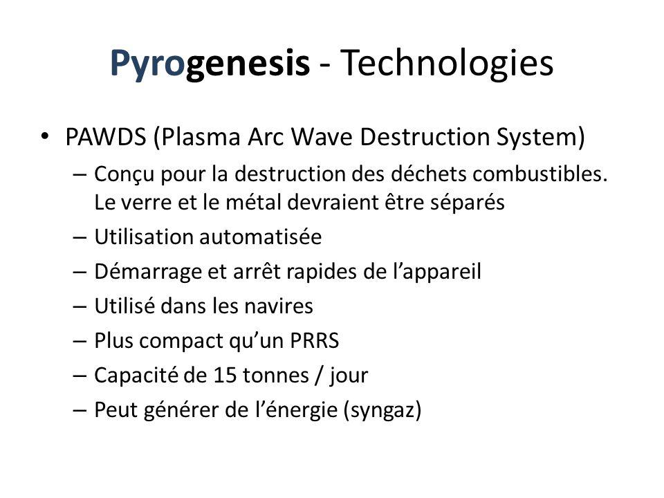 Pyrogenesis - Technologies