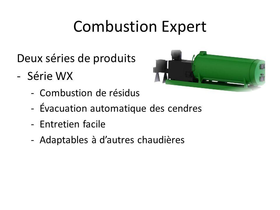 Combustion Expert Deux séries de produits Série WX