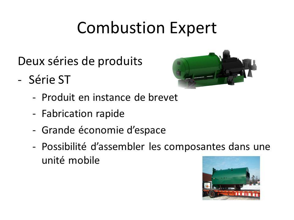 Combustion Expert Deux séries de produits Série ST