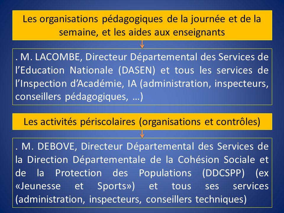 Les activités périscolaires (organisations et contrôles)