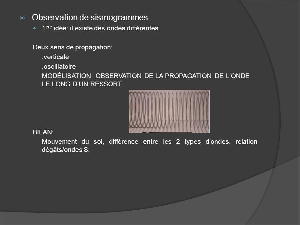 Observation de sismogrammes