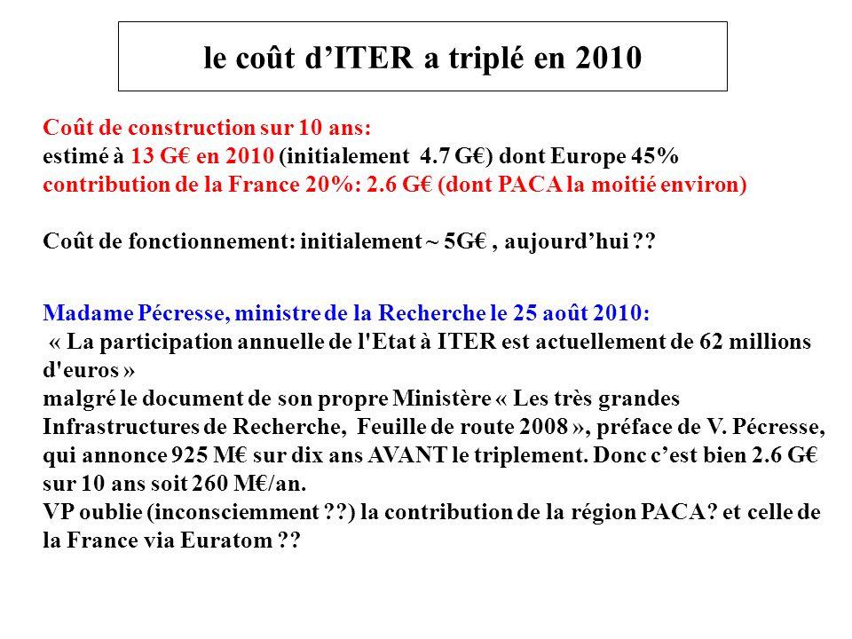le coût d'ITER a triplé en 2010