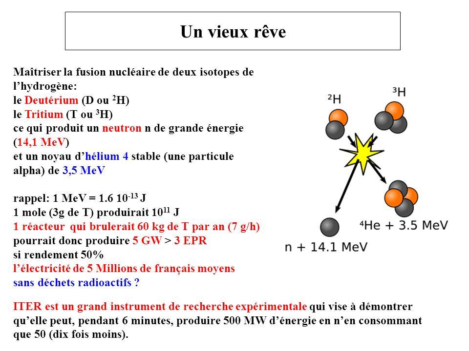 Un vieux rêve Maîtriser la fusion nucléaire de deux isotopes de l'hydrogène: le Deutérium (D ou 2H)