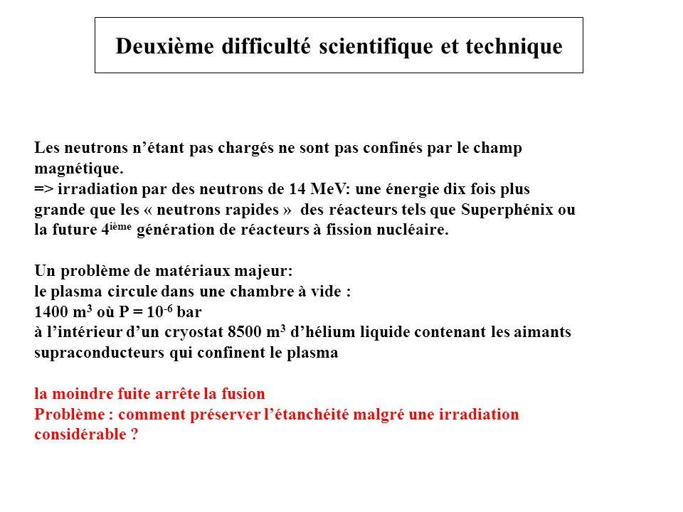 Deuxième difficulté scientifique et technique