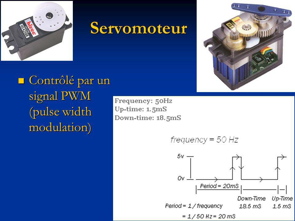 Servomoteur Contrôlé par un signal PWM (pulse width modulation)