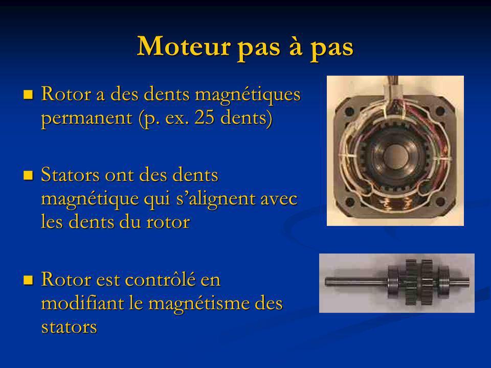 Moteur pas à pas Rotor a des dents magnétiques permanent (p. ex. 25 dents) Stators ont des dents magnétique qui s'alignent avec les dents du rotor.