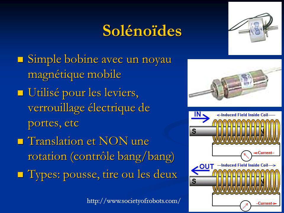 Solénoïdes Simple bobine avec un noyau magnétique mobile