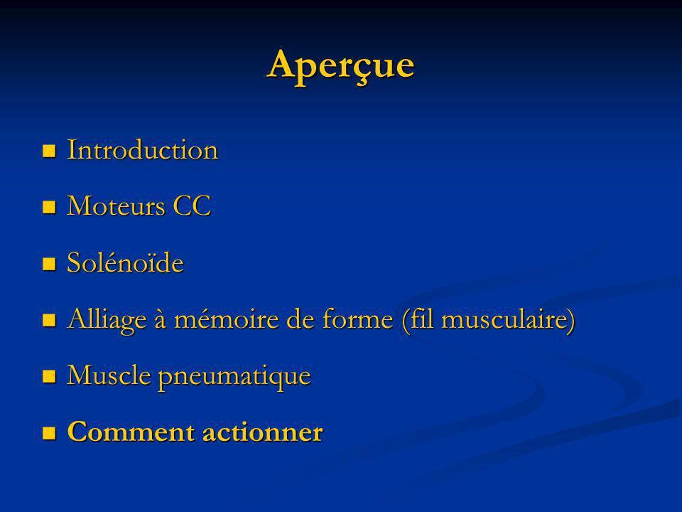 Aperçue Introduction Moteurs CC Solénoïde