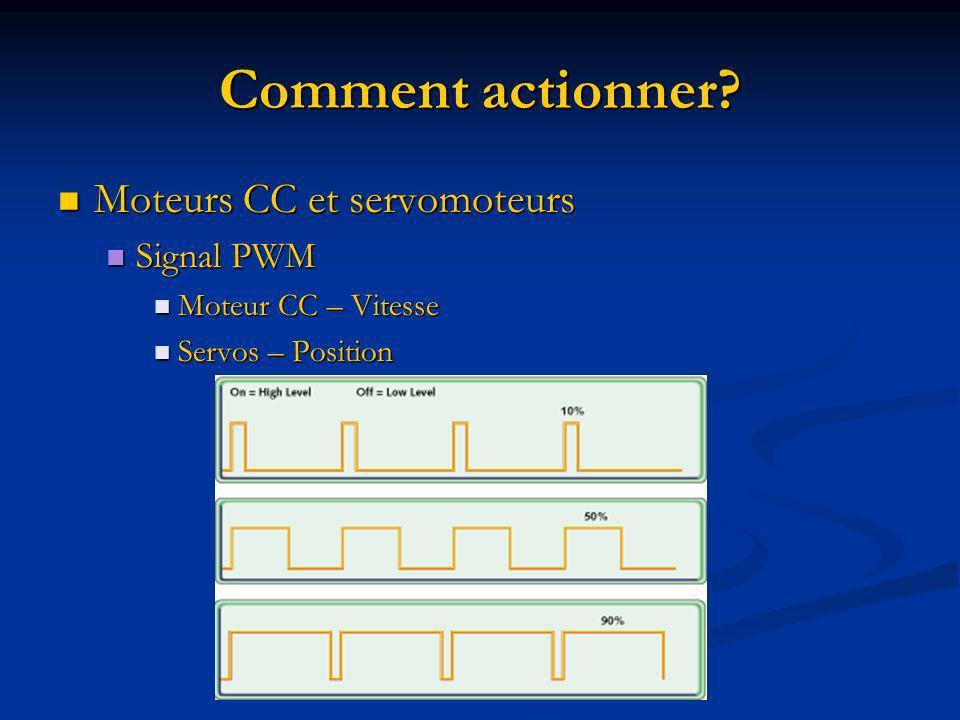 Comment actionner Moteurs CC et servomoteurs Signal PWM