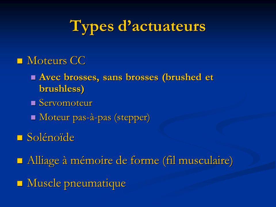 Types d'actuateurs Moteurs CC Solénoïde