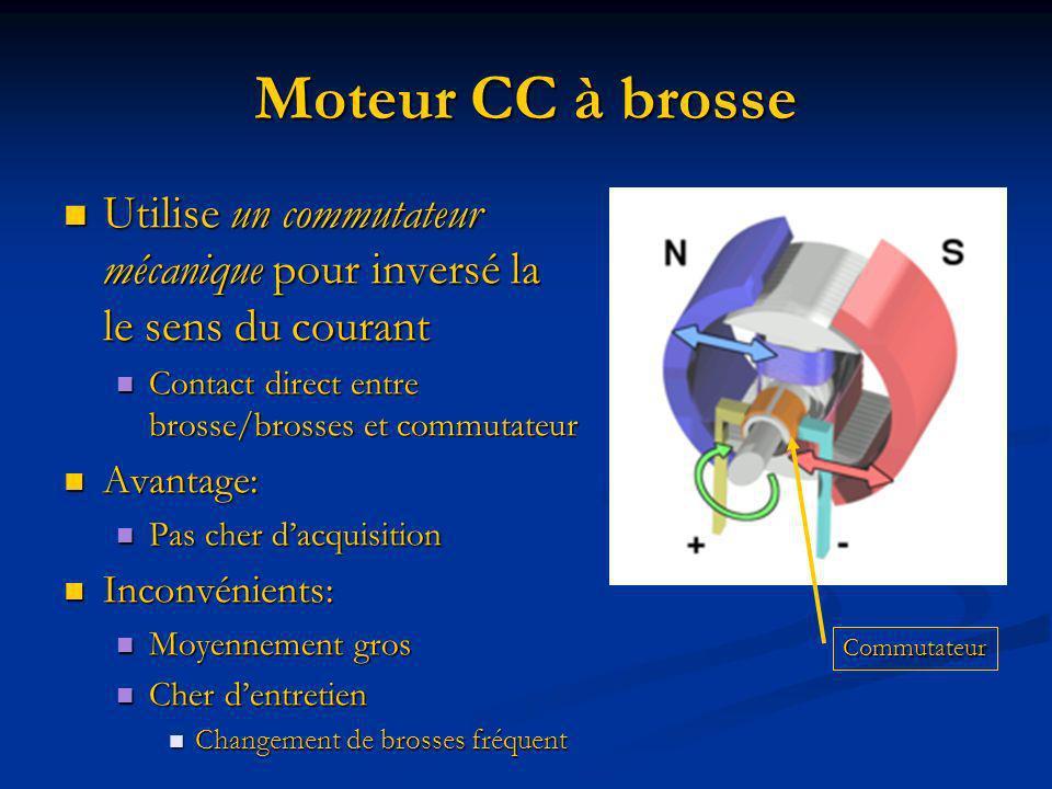 Moteur CC à brosse Utilise un commutateur mécanique pour inversé la le sens du courant. Contact direct entre brosse/brosses et commutateur.