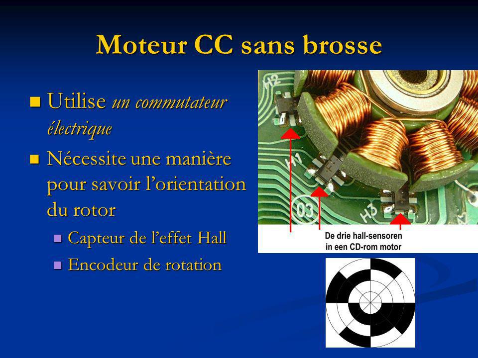 Moteur CC sans brosse Utilise un commutateur électrique