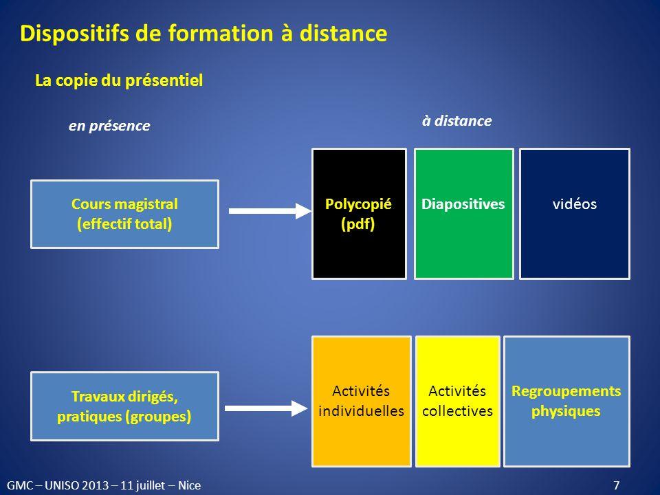 Regroupements physiques Travaux dirigés, pratiques (groupes)