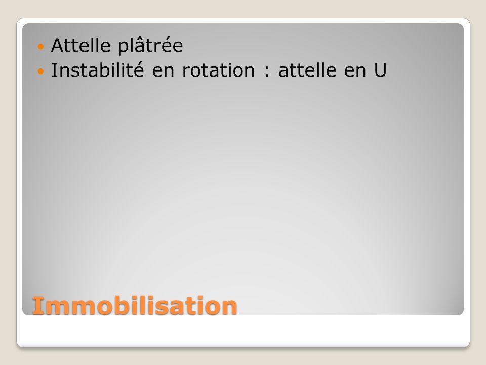 Attelle plâtrée Instabilité en rotation : attelle en U Immobilisation