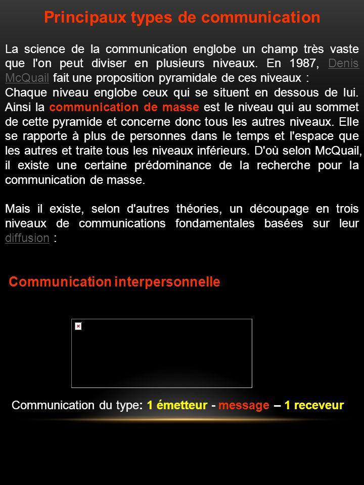 Principaux types de communication