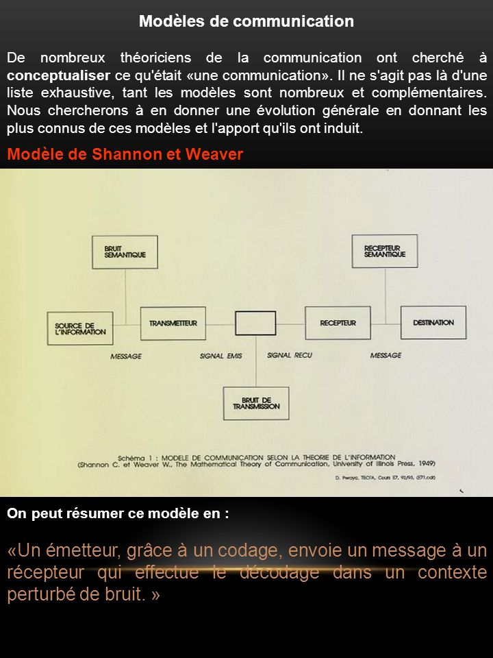 Modèles de communication