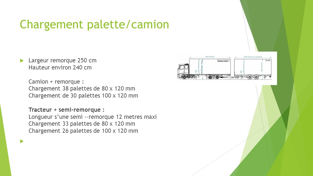 Chargement palette/camion