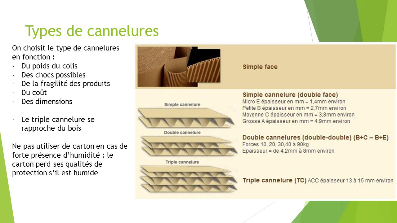 Types de cannelures On choisit le type de cannelures en fonction :