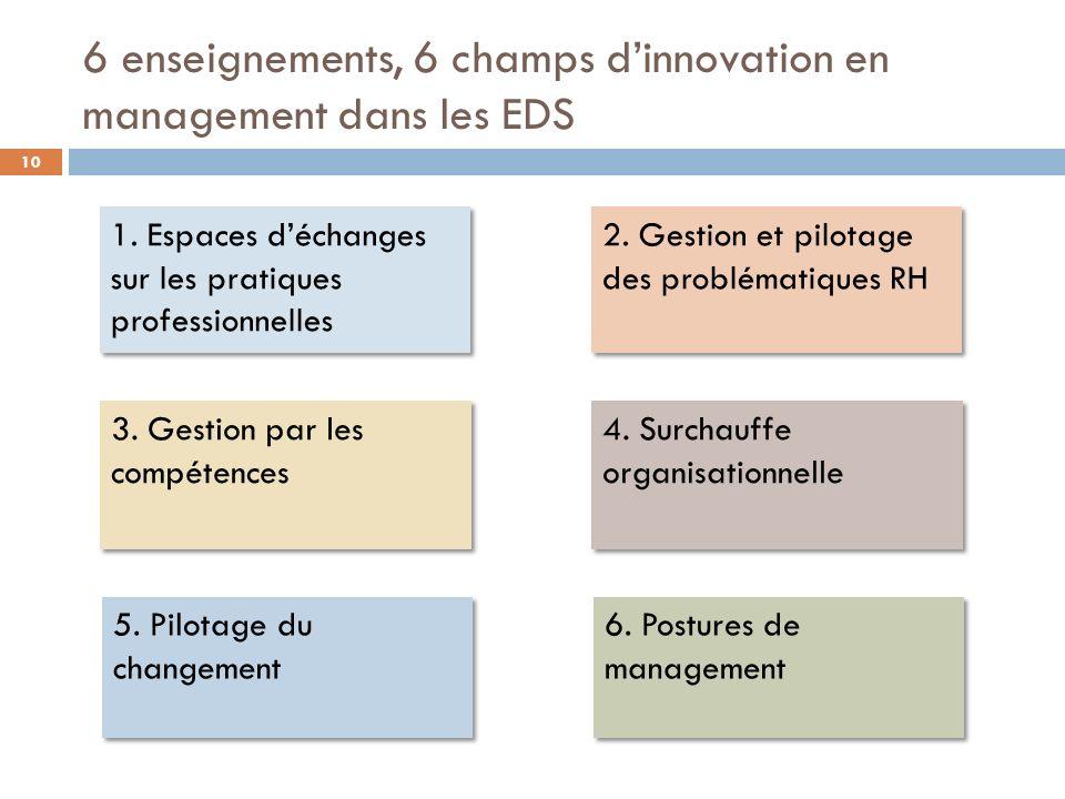 6 enseignements, 6 champs d'innovation en management dans les EDS