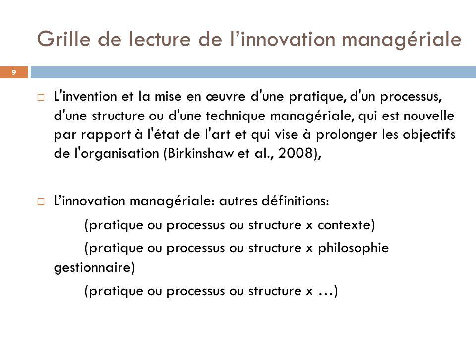 Grille de lecture de l'innovation managériale