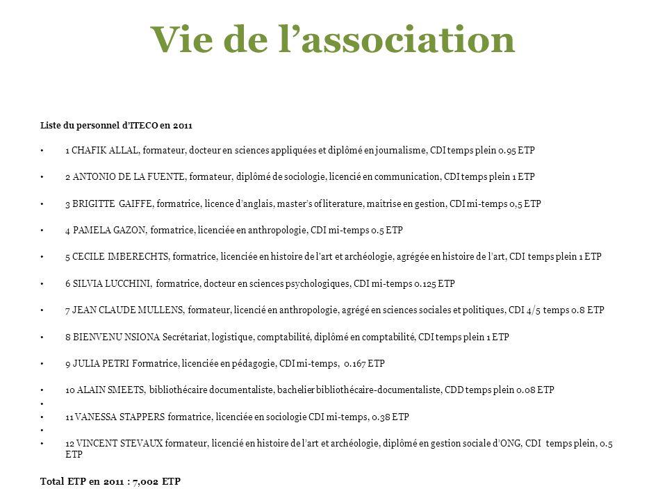 Vie de l'association Liste du personnel d'ITECO en 2011.
