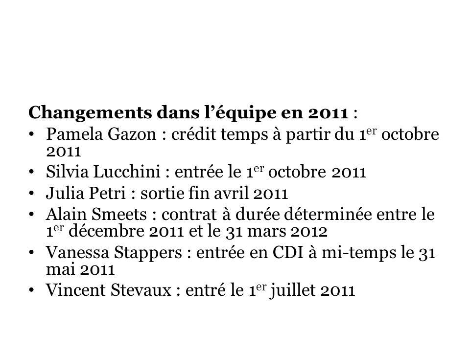 Changements dans l'équipe en 2011 :