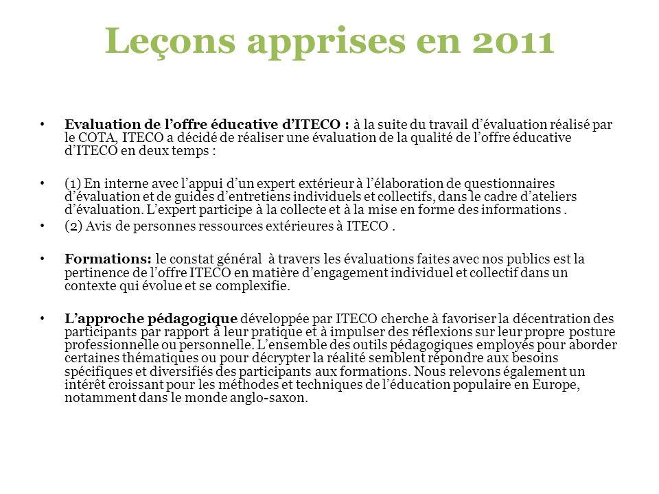 Leçons apprises en 2011