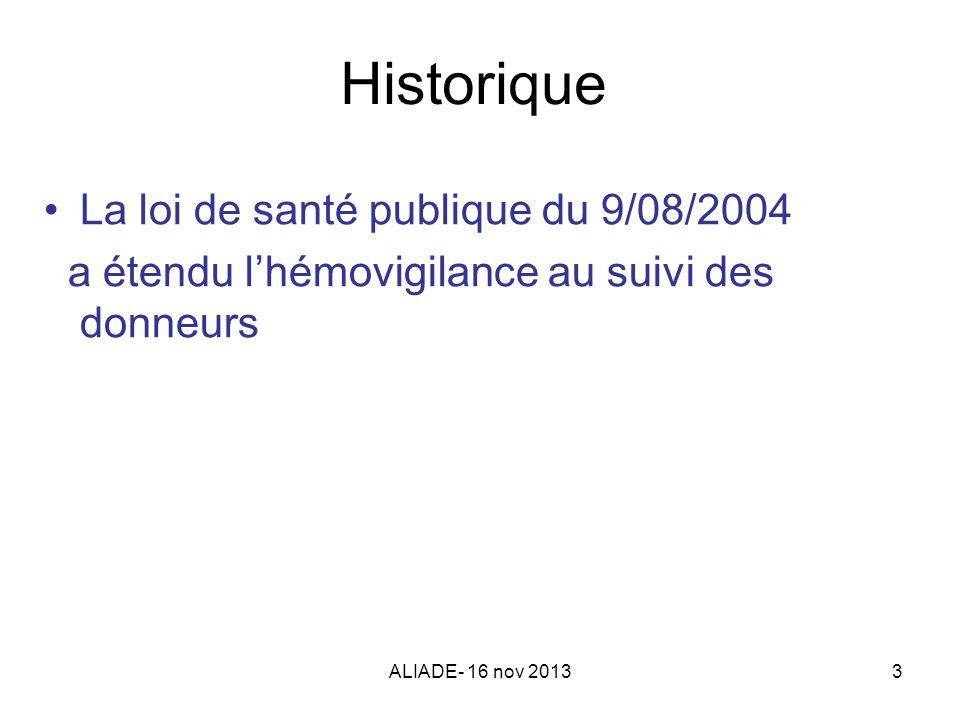 Historique La loi de santé publique du 9/08/2004