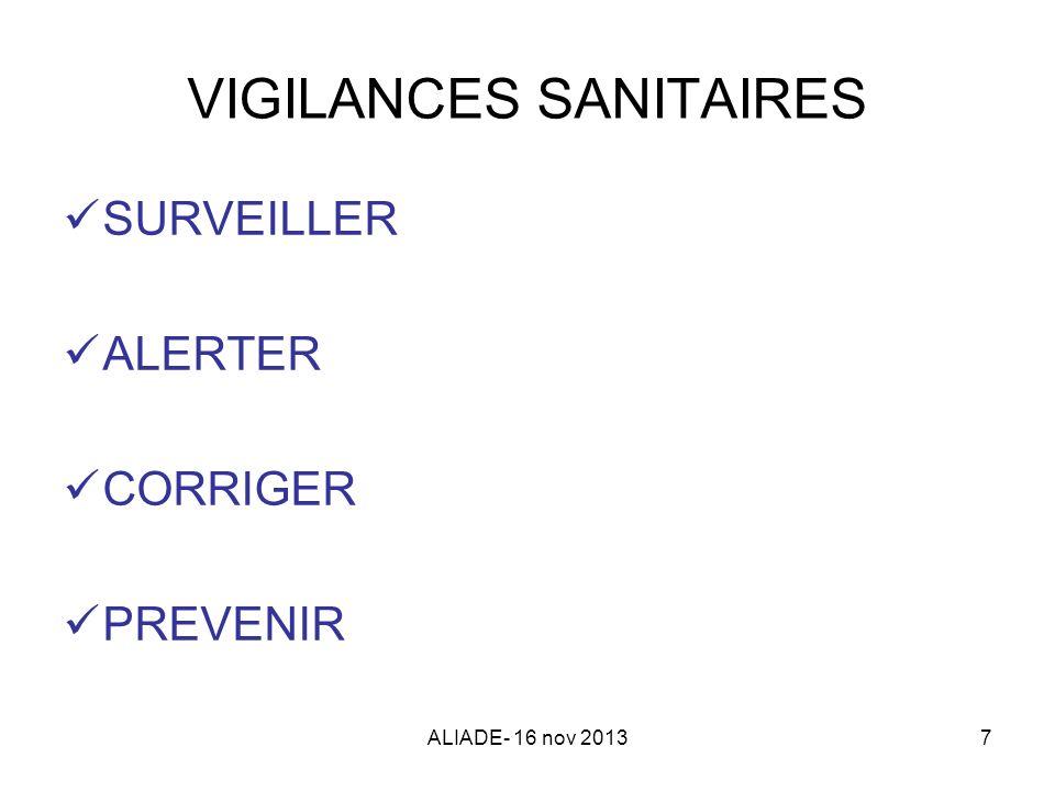 VIGILANCES SANITAIRES