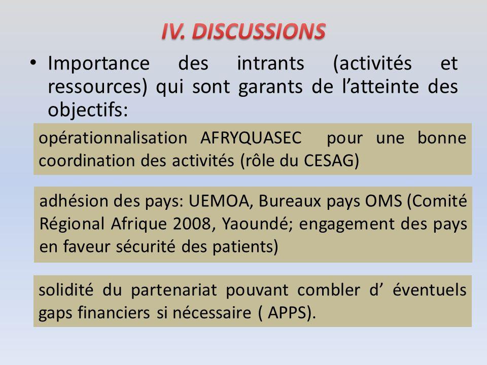 IV. DISCUSSIONS Importance des intrants (activités et ressources) qui sont garants de l'atteinte des objectifs: