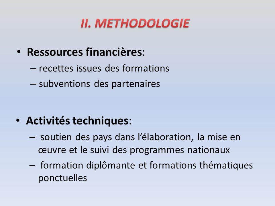 II. METHODOLOGIE Ressources financières: Activités techniques: