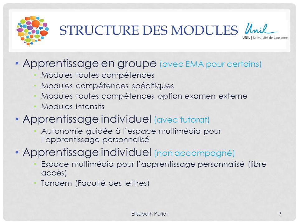 Structure des Modules Apprentissage en groupe (avec EMA pour certains)