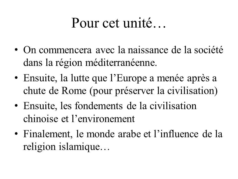 Pour cet unité… On commencera avec la naissance de la société dans la région méditerranéenne.