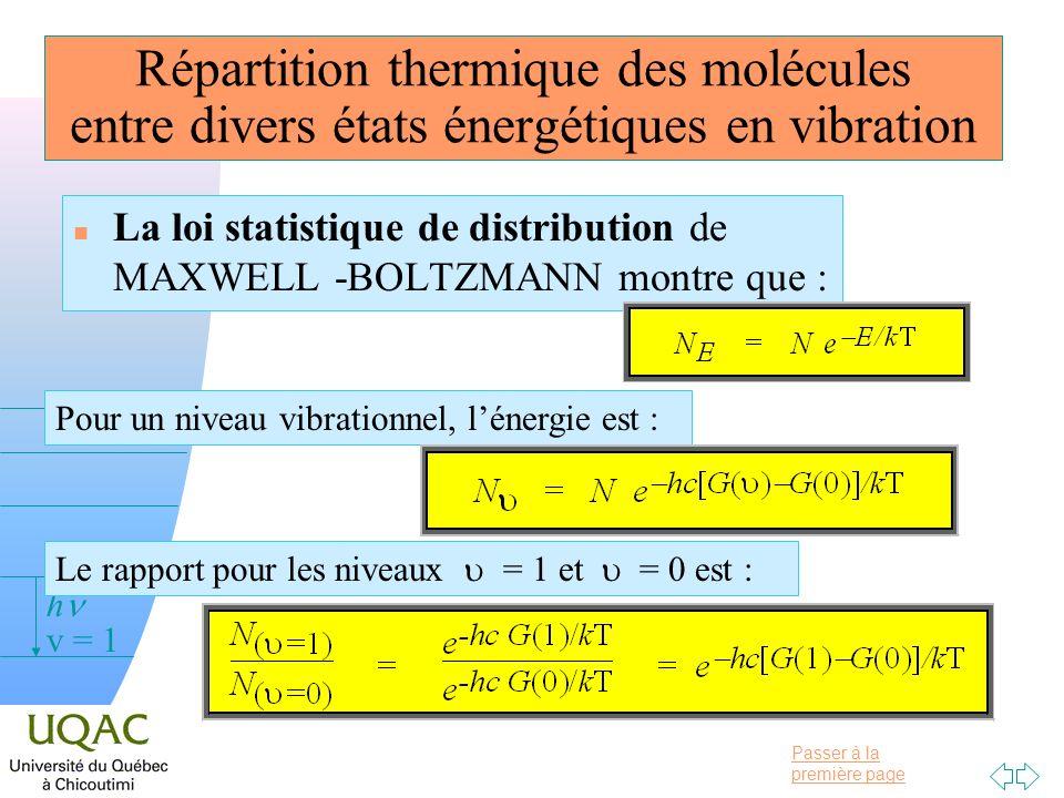 Répartition thermique des molécules entre divers états énergétiques en vibration