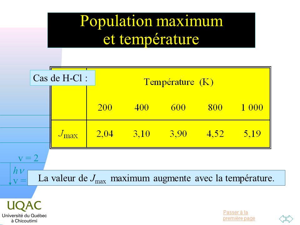 Population maximum et température