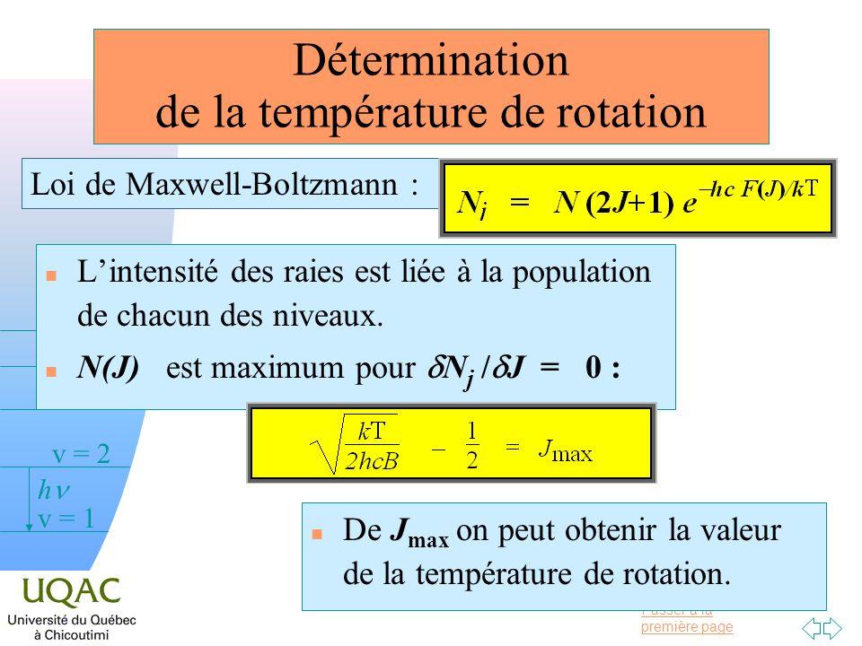 Détermination de la température de rotation