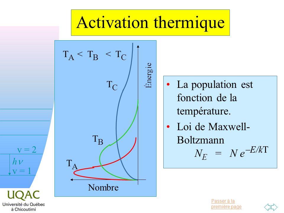 Activation thermique La population est fonction de la température.