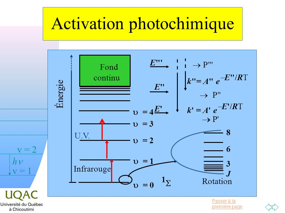 Activation photochimique