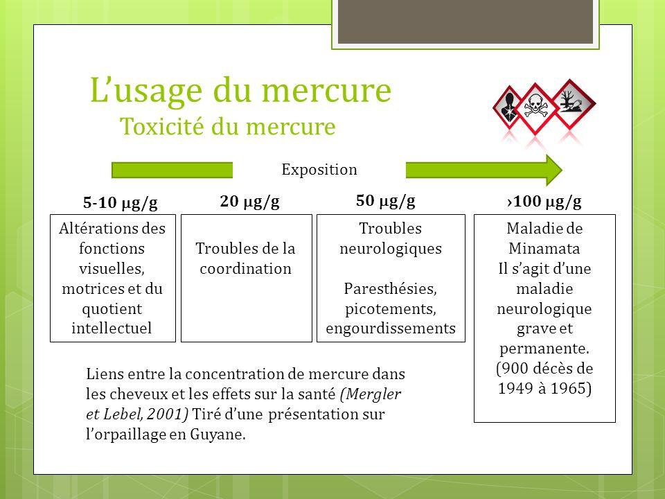 L'usage du mercure Toxicité du mercure Exposition 5-10 mg/g 20 mg/g