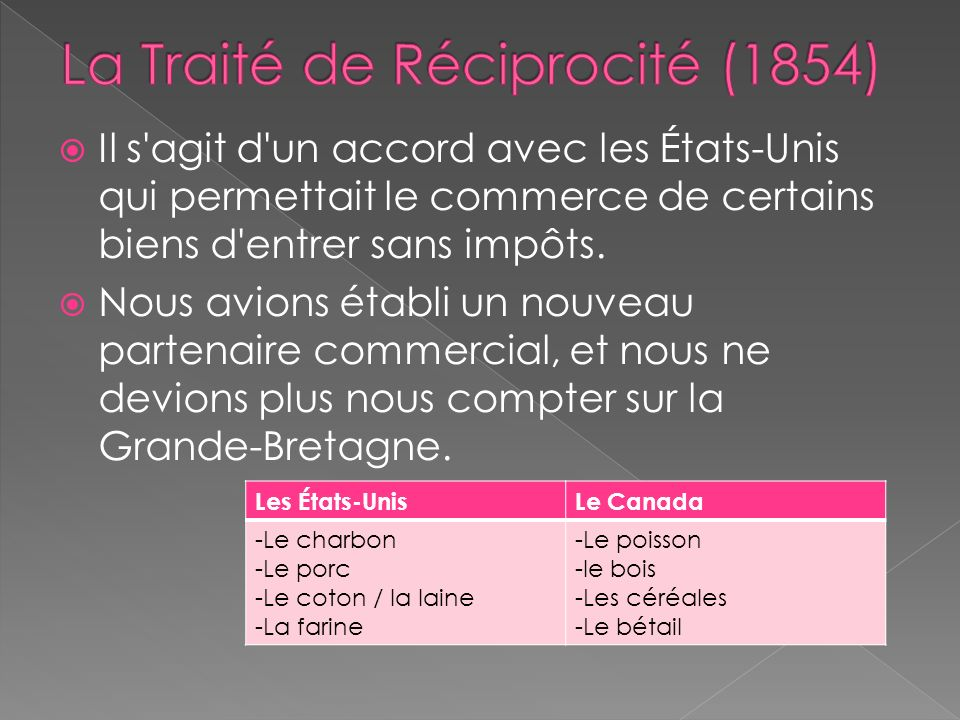 La Traité de Réciprocité (1854)