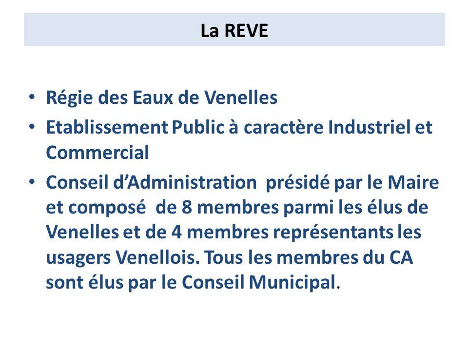 La REVE Régie des Eaux de Venelles. Etablissement Public à caractère Industriel et Commercial.