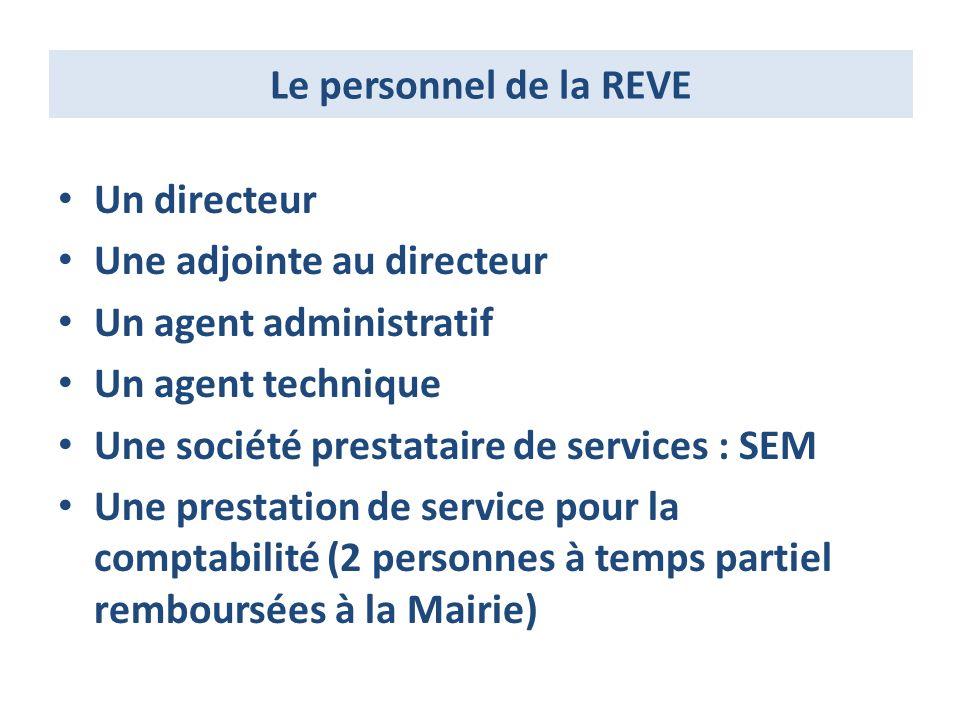 Le personnel de la REVE Un directeur. Une adjointe au directeur. Un agent administratif. Un agent technique.