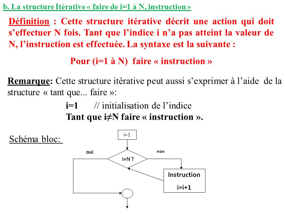 Pour (i=1 à N) faire « instruction »