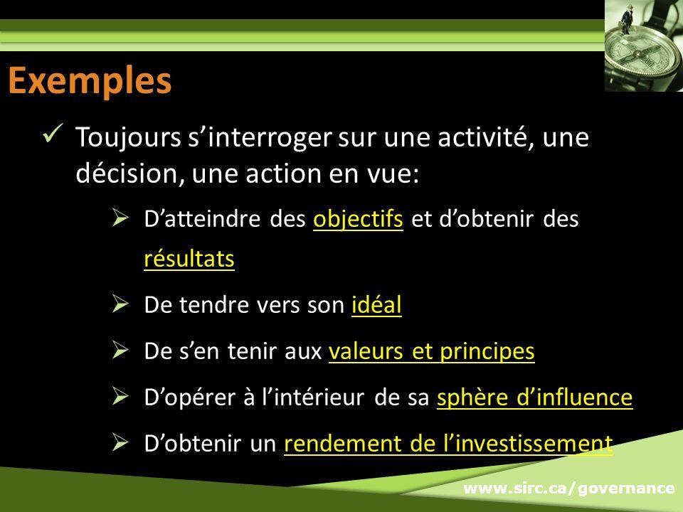 Exemples Exemples. Toujours s'interroger sur une activité, une décision, une action en vue: D'atteindre des objectifs et d'obtenir des résultats.