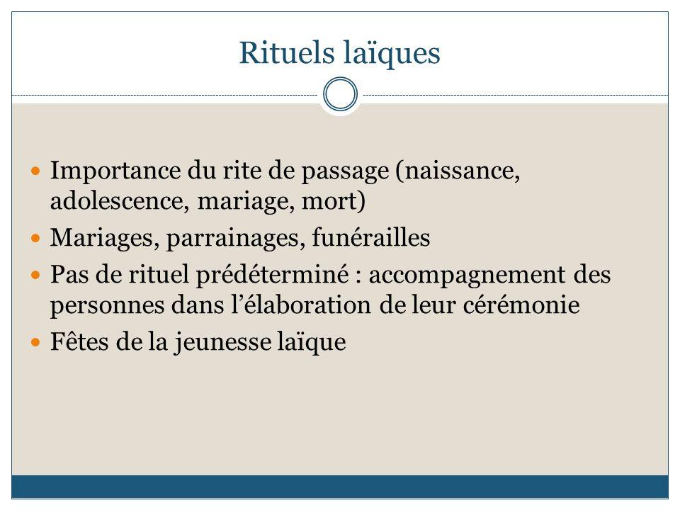 Rituels laïques Importance du rite de passage (naissance, adolescence, mariage, mort) Mariages, parrainages, funérailles.