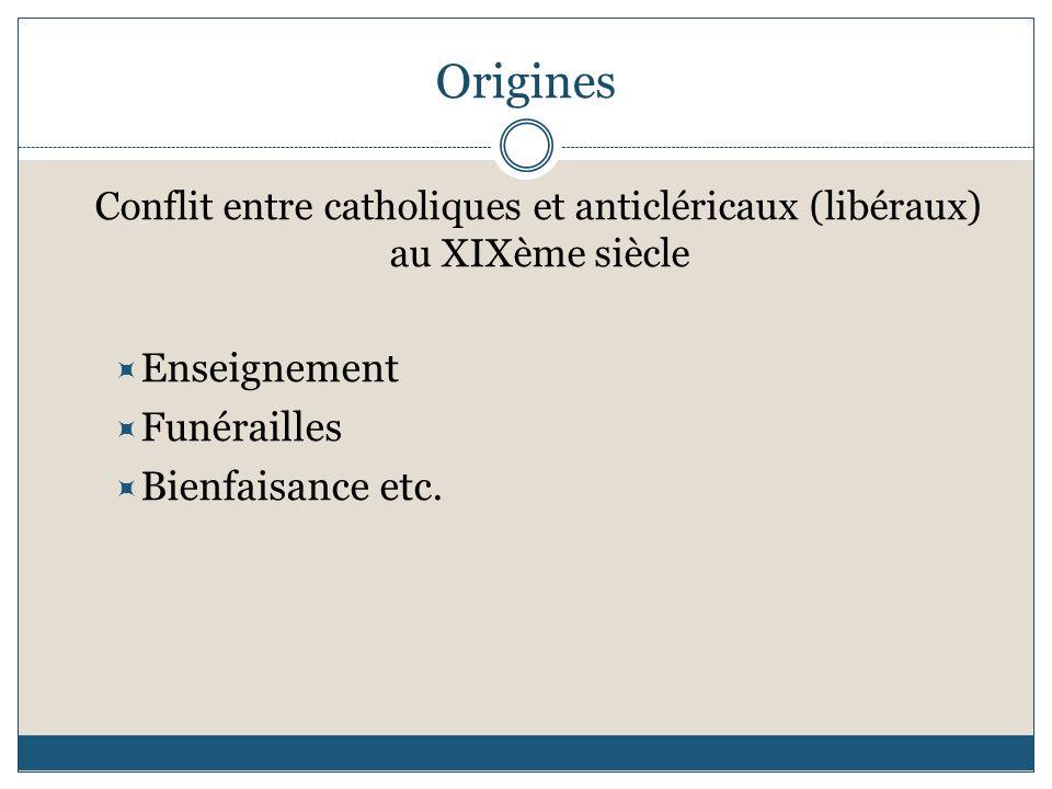Conflit entre catholiques et anticléricaux (libéraux) au XIXème siècle