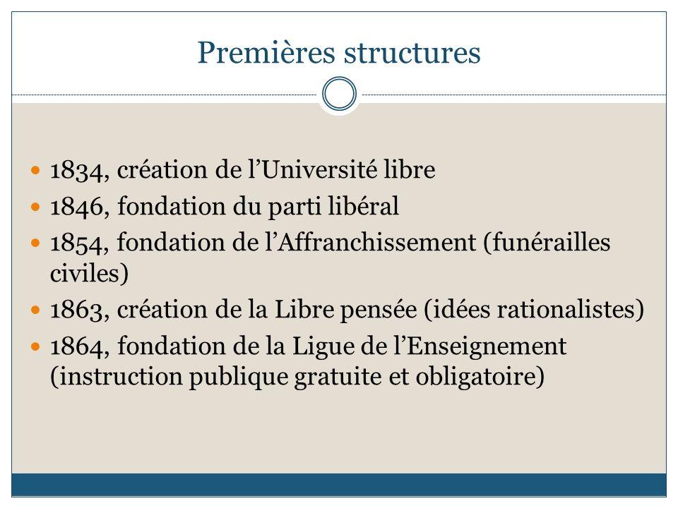 Premières structures 1834, création de l'Université libre