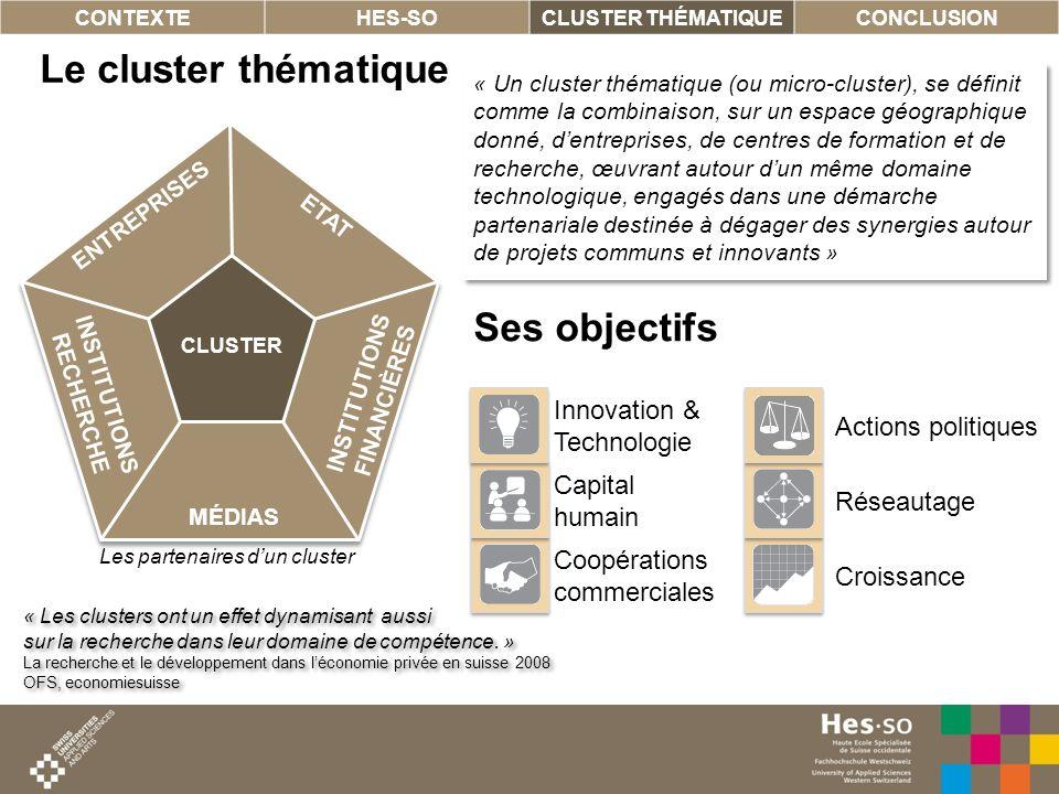 Institutions Recherche Institutions Financières