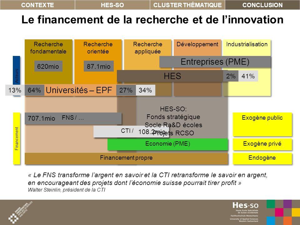 Le financement de la recherche et de l'innovation