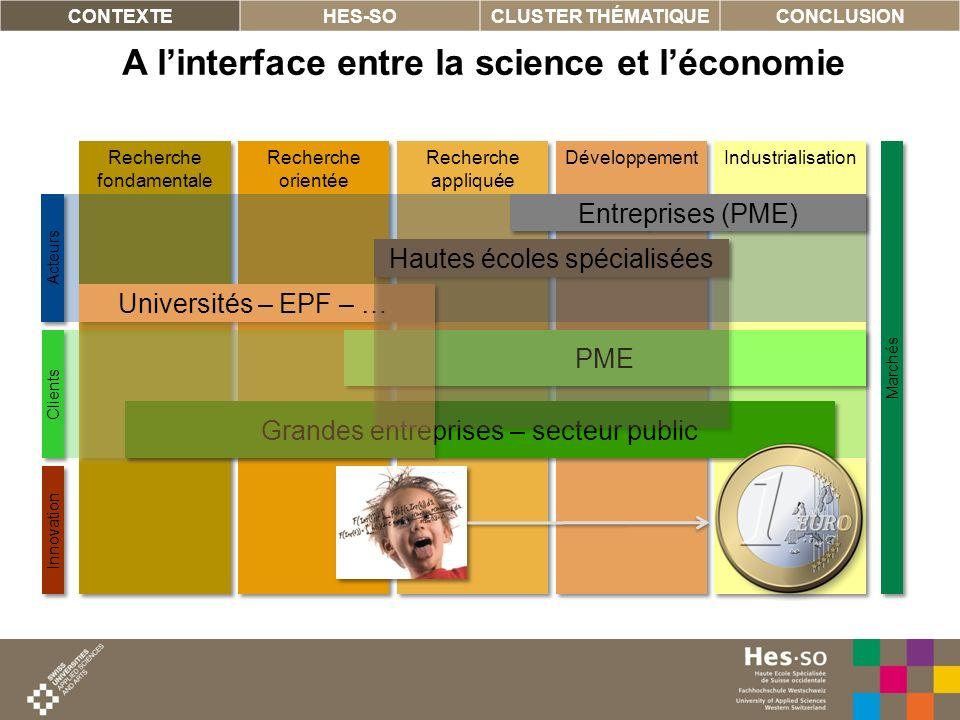A l'interface entre la science et l'économie